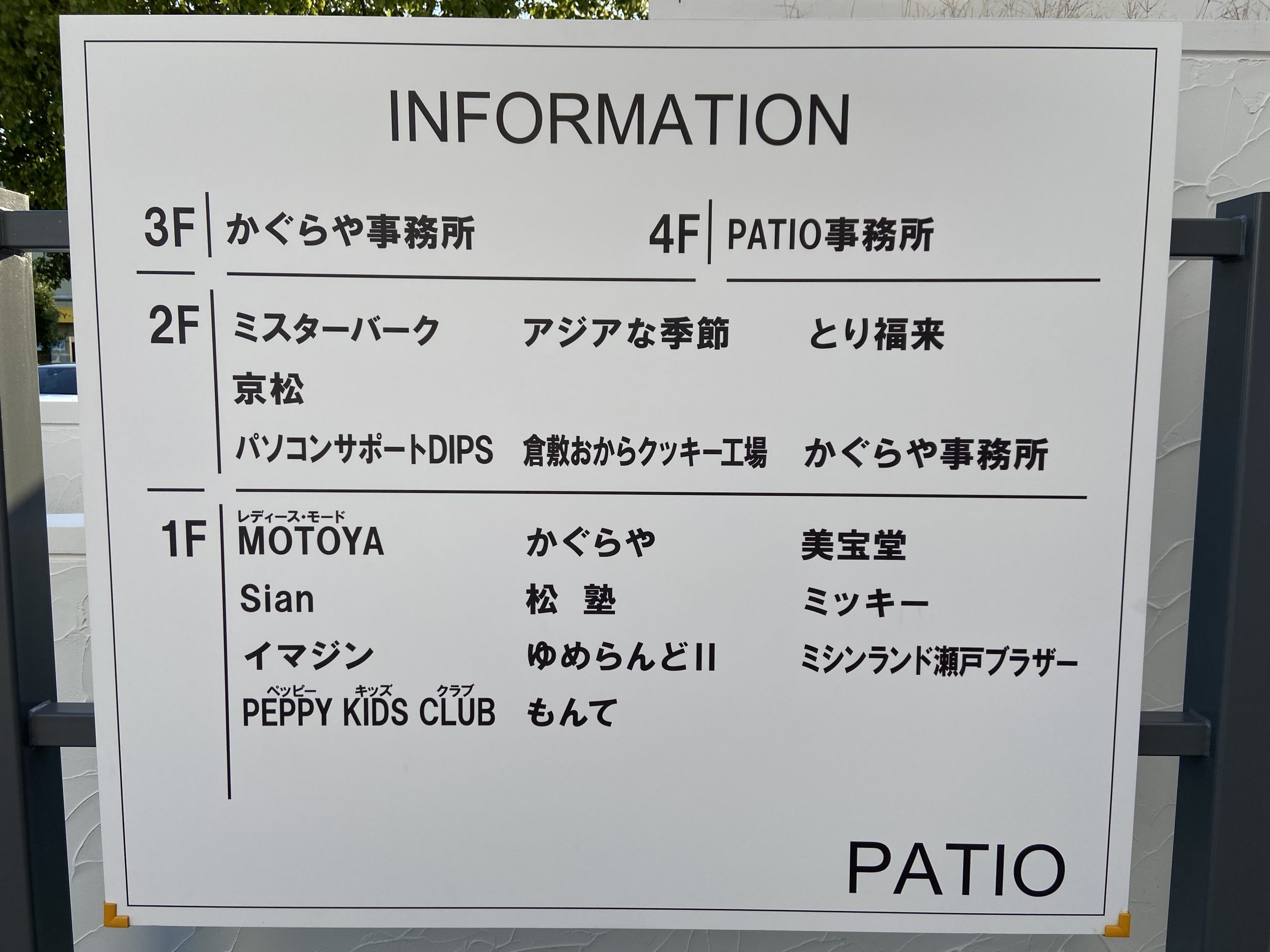 PATIOinformation